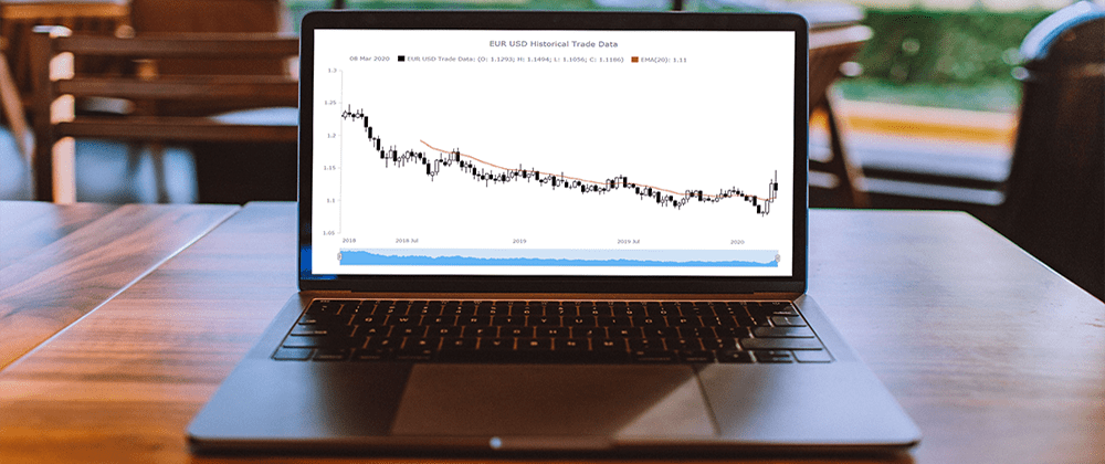 Cover image for How to Make a JavaScript Candlestick Chart in Four Simple Steps