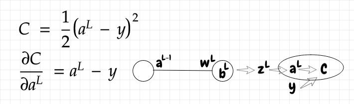 Partial c wrt a
