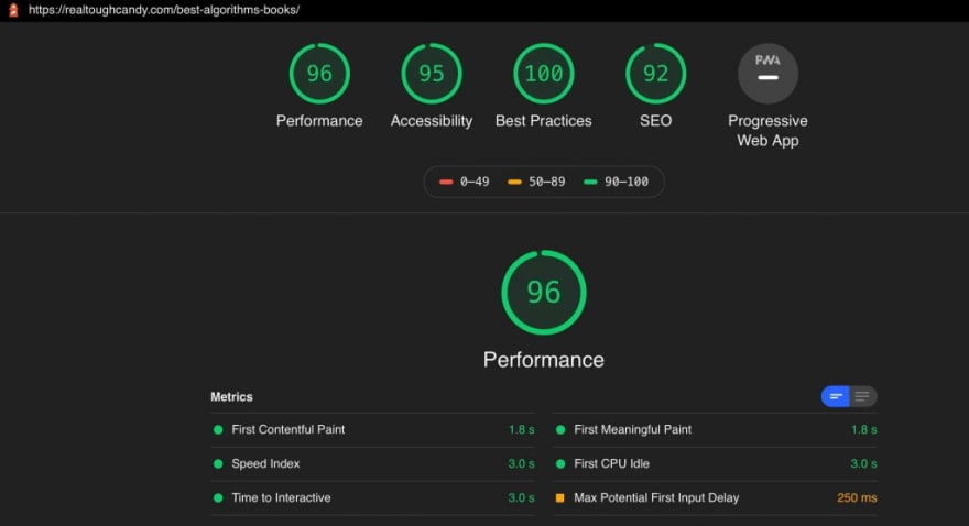 Google Lighthouse score for algorithms blog post including green score for performance, accessibility, best practices and seo