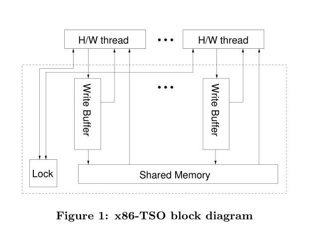 x86blockdiagram