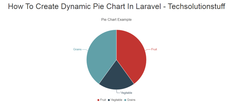 How To Create Dynamic Pie Chart In Laravel