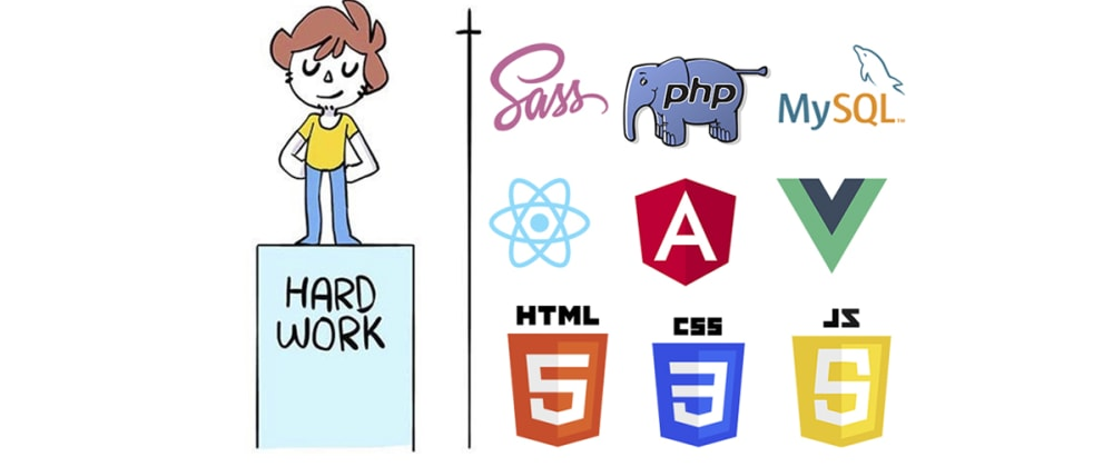 Cover Image for How to Build a Great Developer Portfolio (+ Examples & Tools)