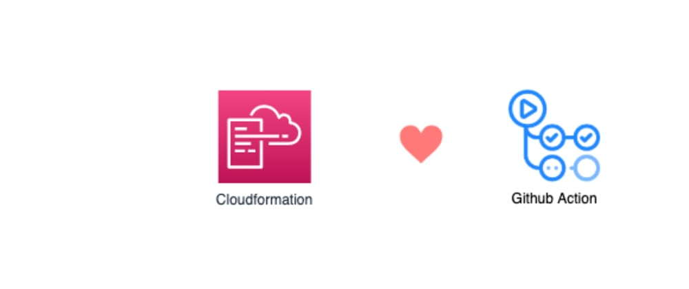 Cover image for AWS CloudFormation and Github Action