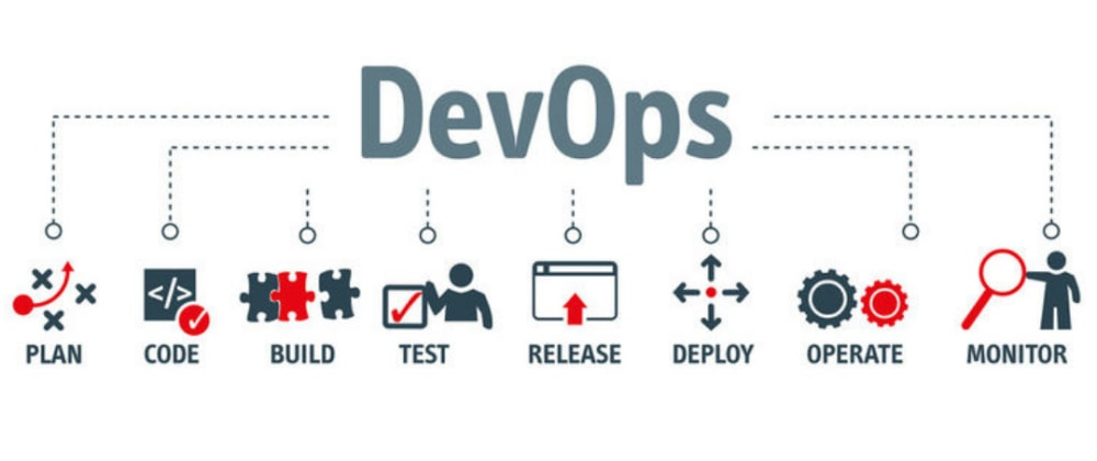 Cover image for My DevOps Learning in 2019. Share Yours:)