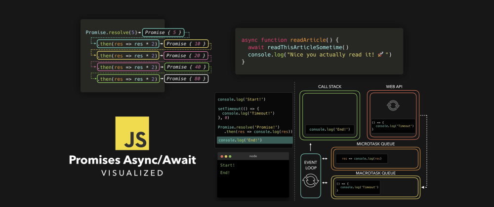 Cover image for ⭐️🎀  JavaScript Visualized: Promises & Async/Await
