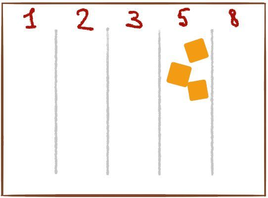 Silent Grouping for Estimation. Does It Work?