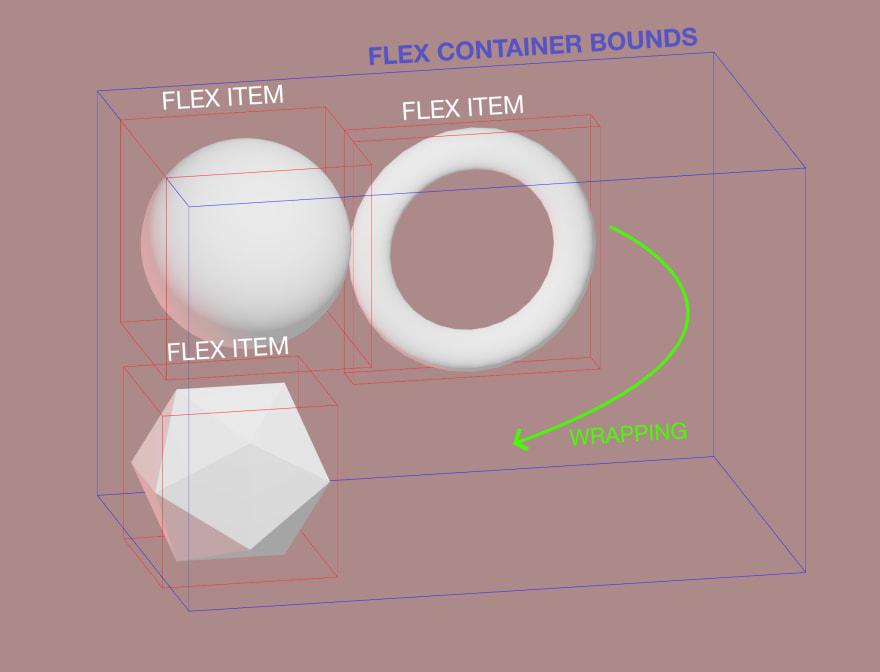 react-three-flex