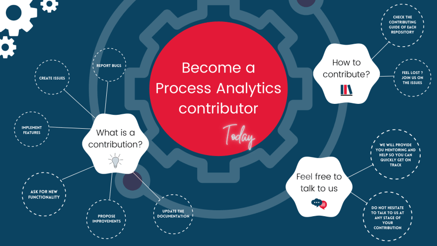 Cheat Sheet for contributing to Process Analytics