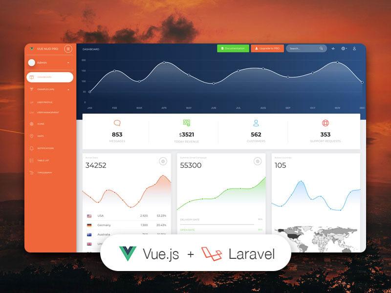 Vue Now UI Dashboard Laravel