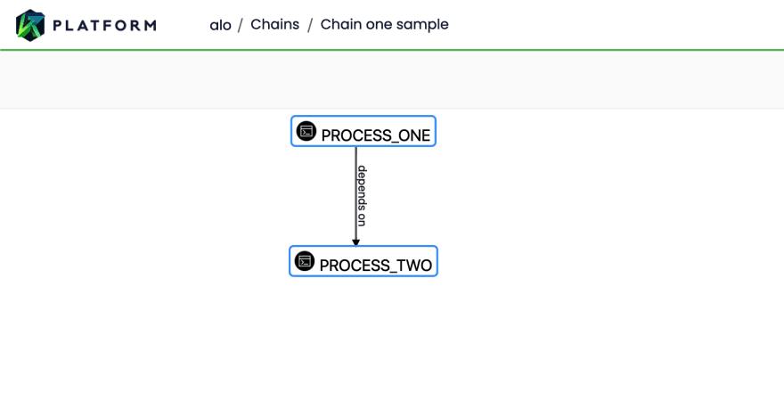 Vista diseño de una cadena de Runnerty