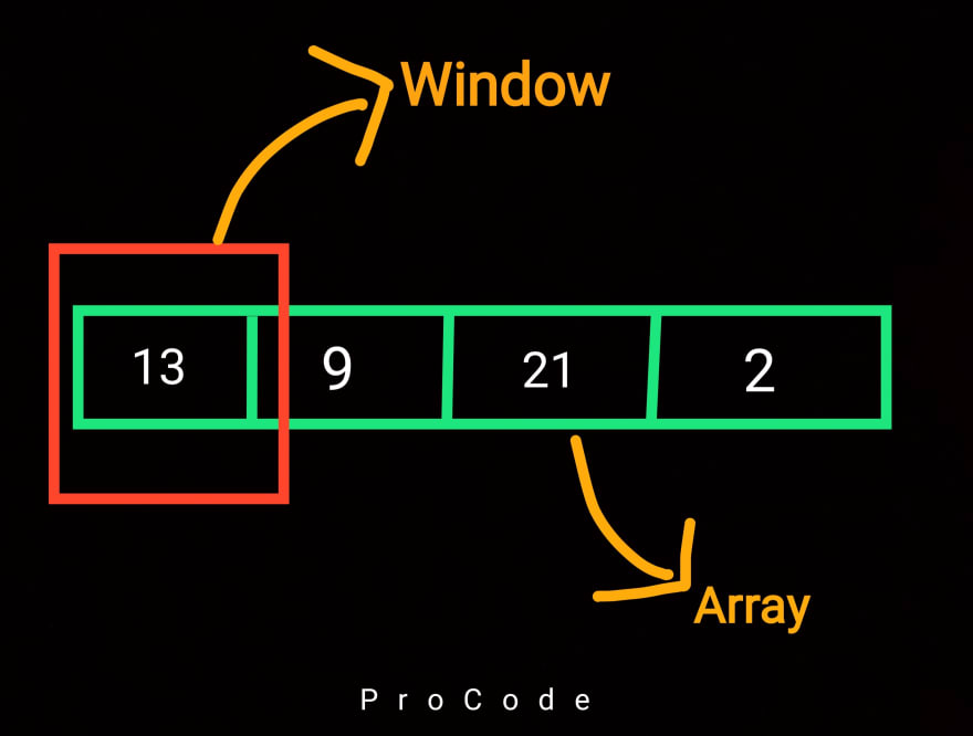array an window(box) in the first index