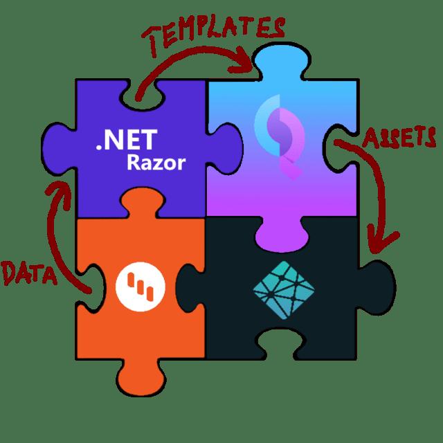 Technologies puzzle