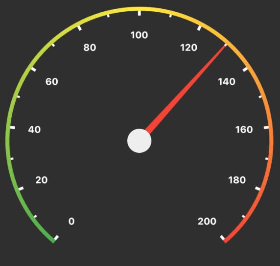 Needle pointer in the speedometer - Flutter Radial Gauge widget