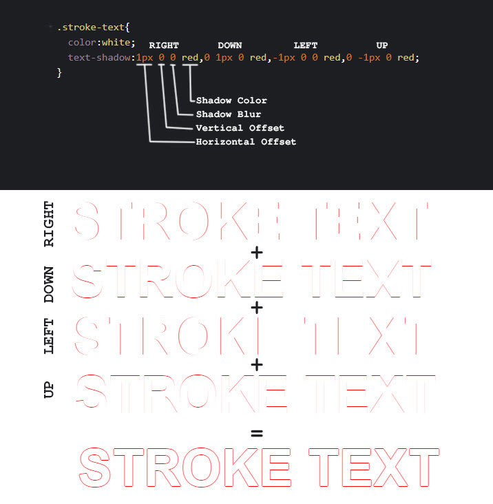 Stroke Text CSS Shadow