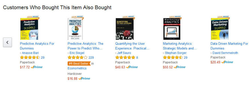 amazon collaborative filter suggestions