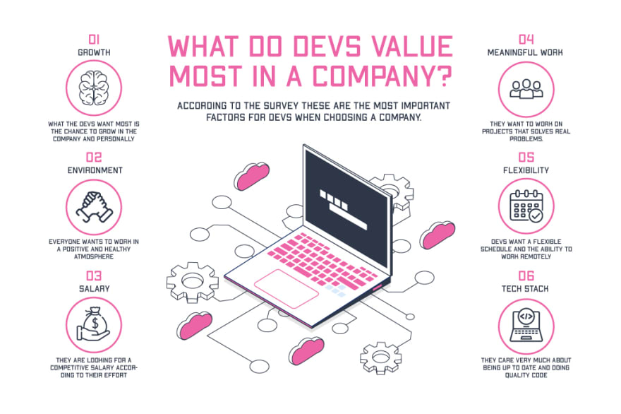 What do devs value most in a company