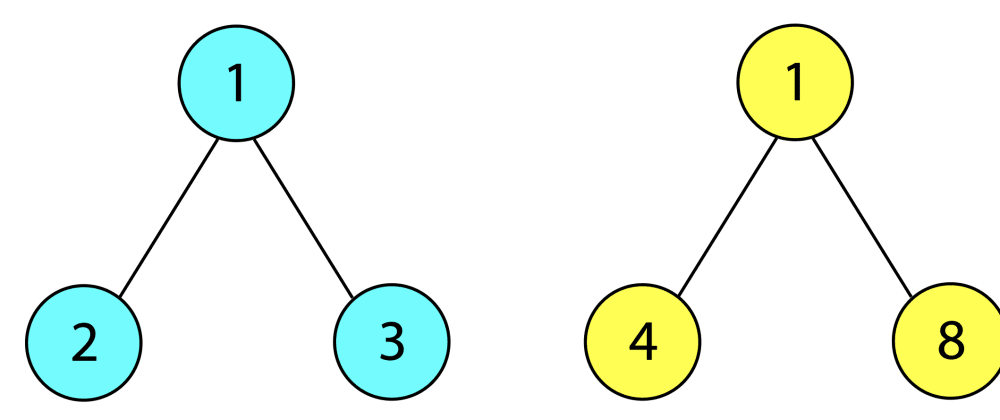 Cover image for Solving Binary Tree Algorithms Using Recursion and Queues