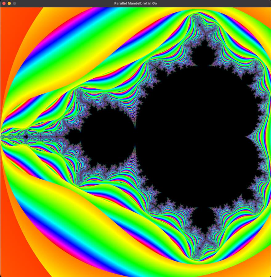 Parallel Mandelbrot image