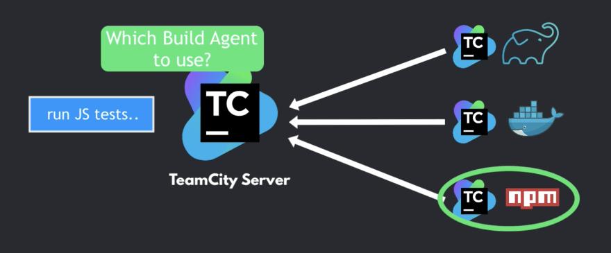 TeamCity Auto-Detection
