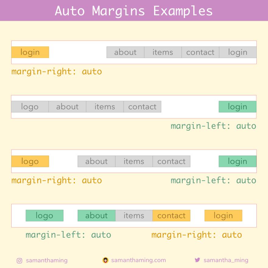 Auto Margins Examples