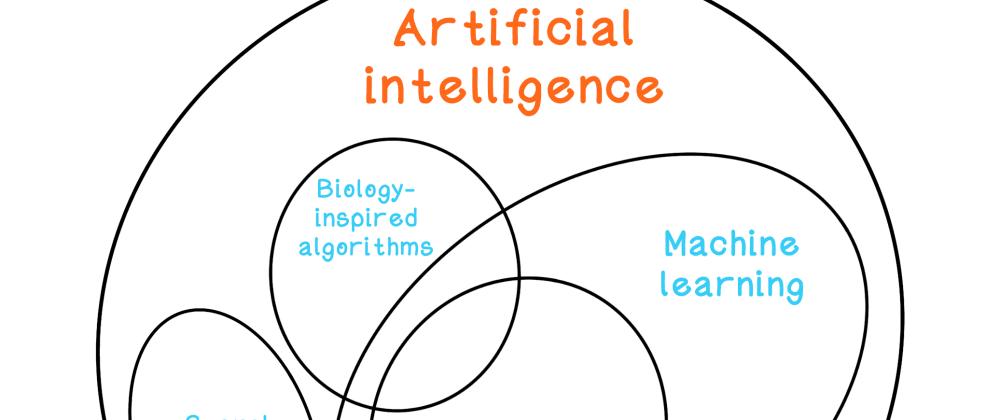 Cover image for AI algorithm families