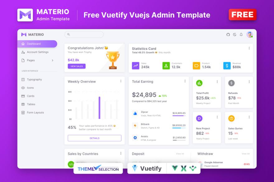free vuetify admin template