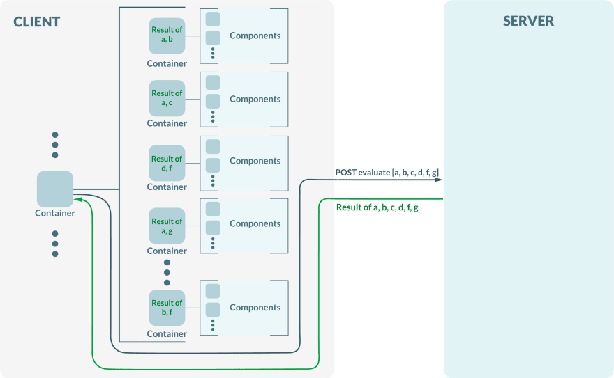 Container-Solution.png