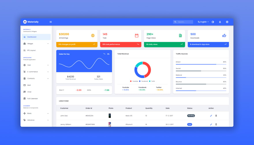10+ Best React Material-UI Admin Template