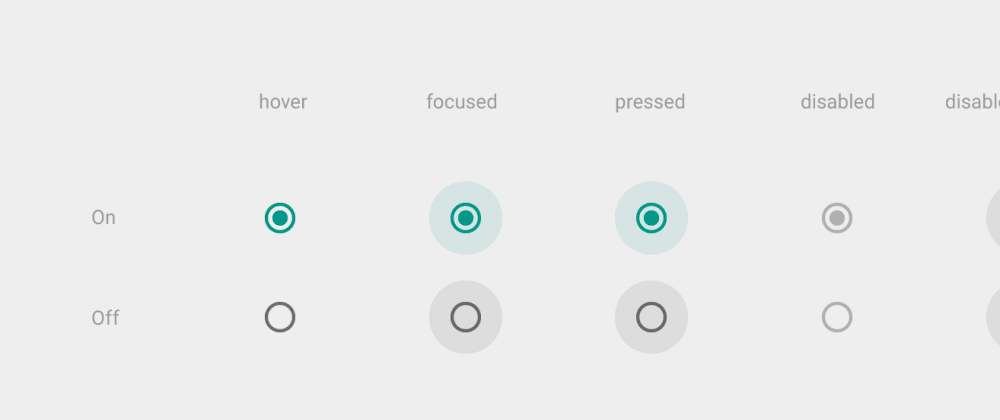 Cover image for Creating a Radio Button Component in React