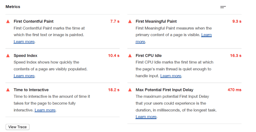 Analytics of a Google Lighthouse Audit