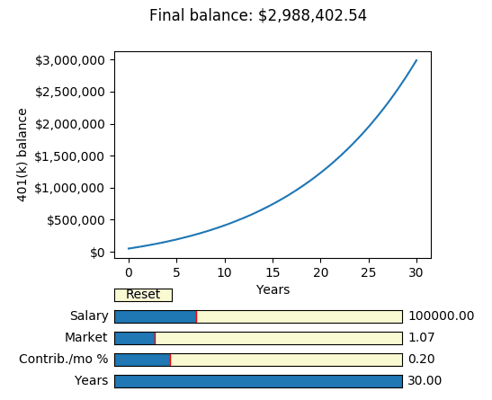 Compound interest grows exponentially