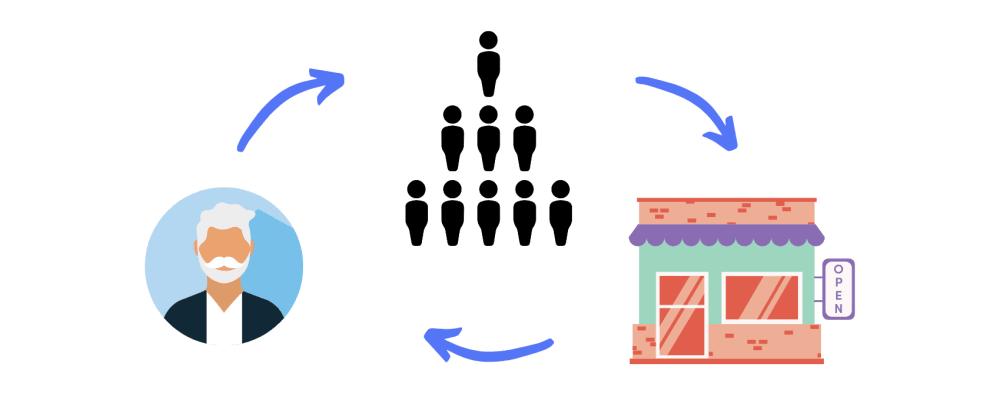 Cover image for Shopping Volunteers for Elderly (SVE)