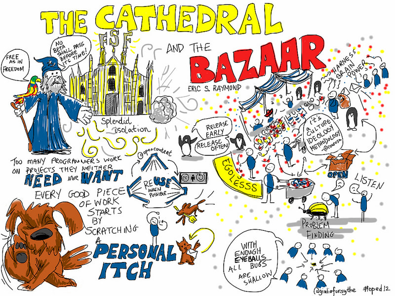 Cathedral and Bazaar summary sketching