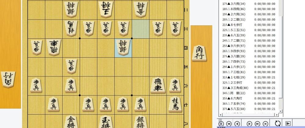 Cover image for Computer Chess/Shogi links