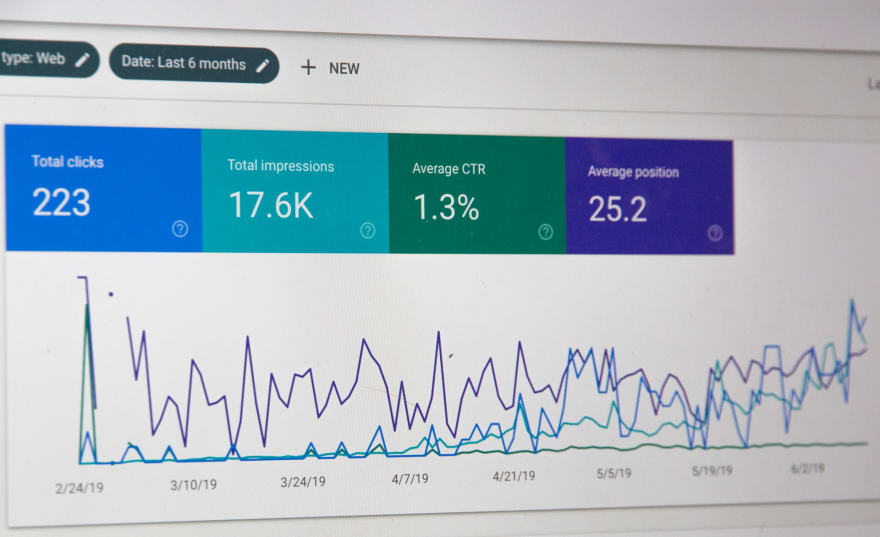 Screenshot of a trend chart of clicks/impresions over time. Photo by Webaroo