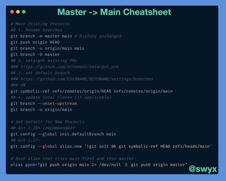 Cheatsheet for Master to Main