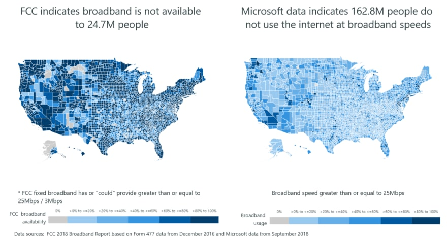 Two maps of the United States showing the discrepancy between FCC data and Microsoft data.