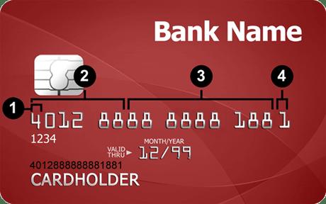Exemplo de grupos de um cartão de crédito