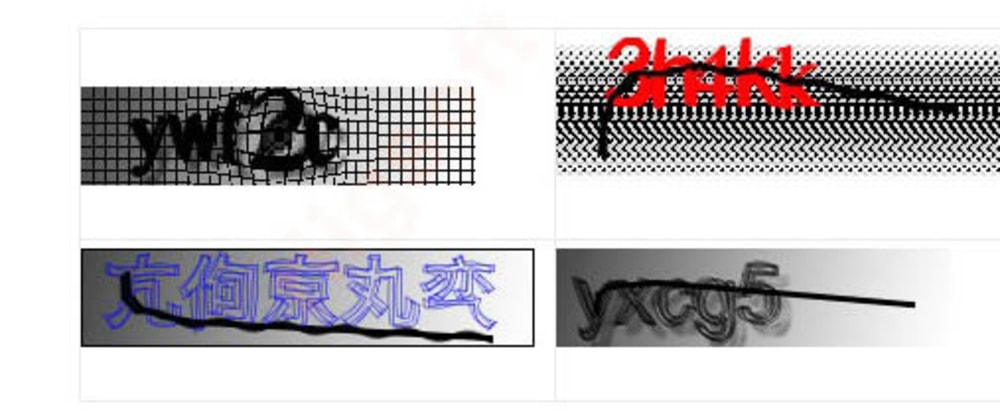 Cover image for Simple Captcha in Java