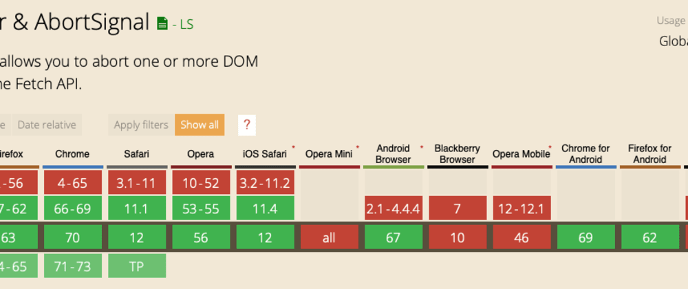 Cover image for Supporting older browsers—Part 3: JavaScript