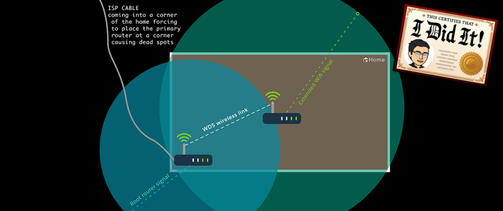 Cover image for Extend your wireless signal with an old router