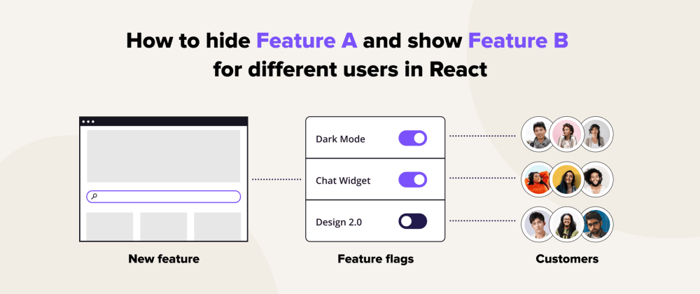 Cover image for How to hide Feature A and show Feature B for different users in React