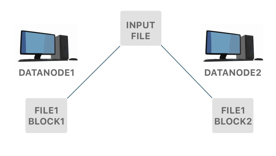 DataNodeSplit