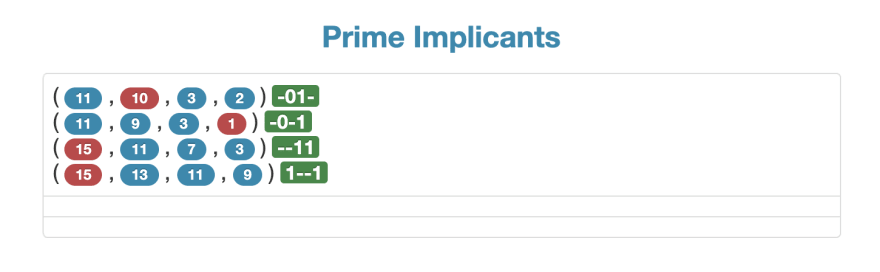 Step 4: Prime implicants