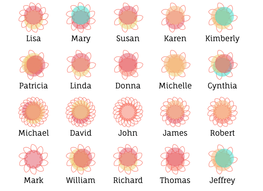 Baby Name Blossoms colored1.5