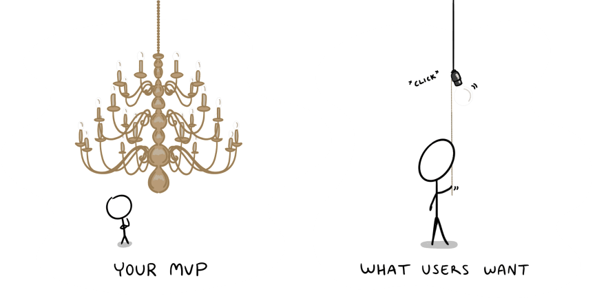 Your MVP (a chandelier) vs. What Users Want (a lightbulb) comic