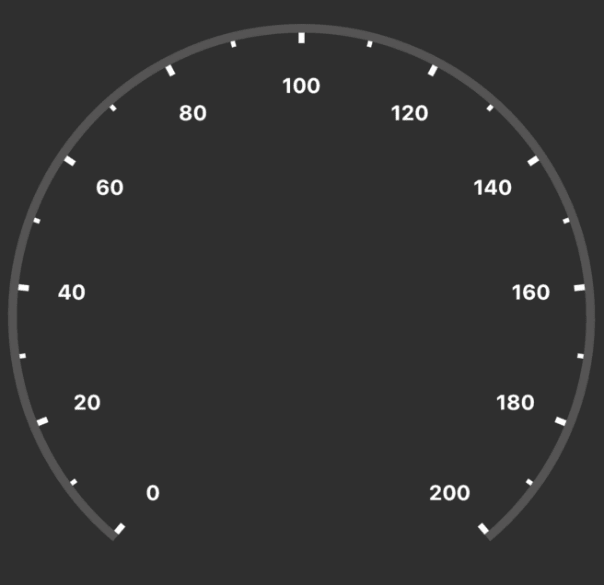 Major and minor ticks in the gauge - Flutter Radial Gauge widget