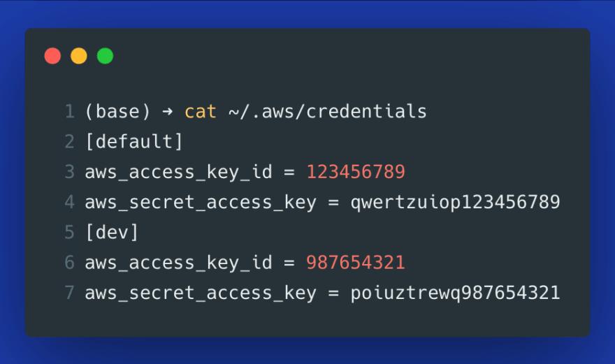 iam credentials to boto3 AWS CLI