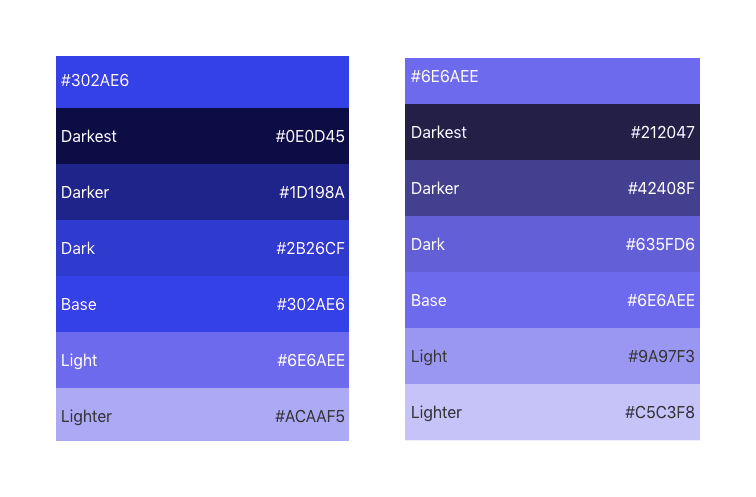 Create A Dark/Light Mode Switch with CSS Variables - DEV Community