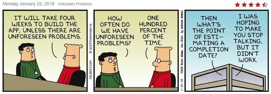 Software Estimates